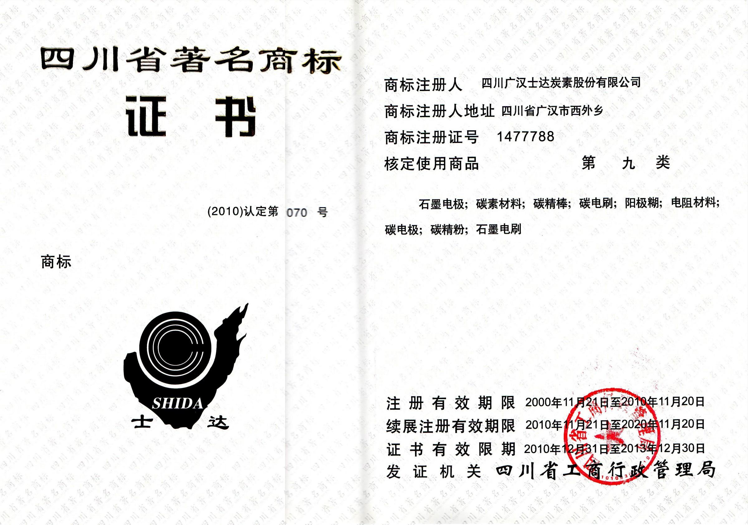 <span>四川省著名商标证书</span>